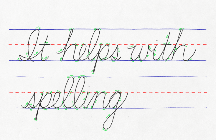 Cursive Handwriting and Other Education Myths - Issue 40